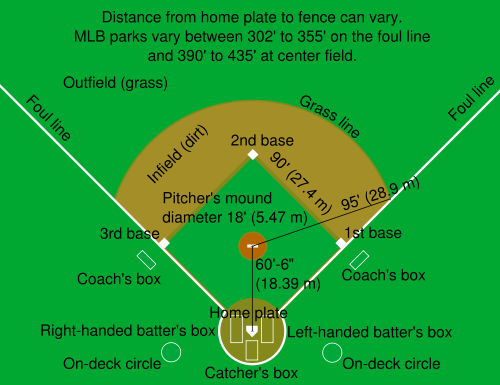 Baseball field.png